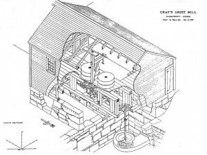 Workings of Gray's Grist Mill
